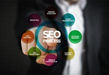 מדריך קידום אתרים (4 דברים חשובים שצריך לדעת)